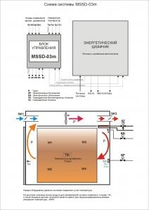 Schemat blokowy 2014-05-08
